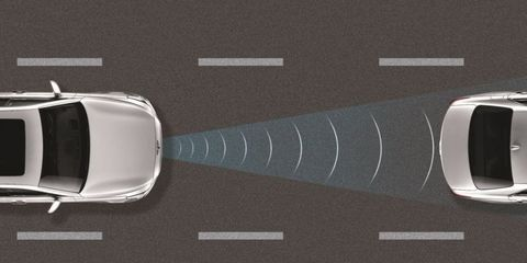 "<p><strong data-redactor-tag=""strong"" data-verified=""redactor"">Adaptive Cruise Control.</strong> Detects cars ahead, slows down so you don't hit them, and speeds back up to your chosen speed when clear. This is one of those features you can see gaining traction as the industry moves towards more autonomous cars. </p>"