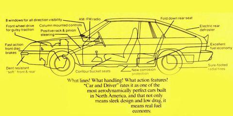 Motor vehicle, Mode of transport, Automotive design, Yellow, Car, Automotive exterior, Fender, Line, Vehicle door, Hood,
