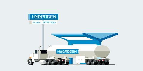 how a hydrogen fueling station works