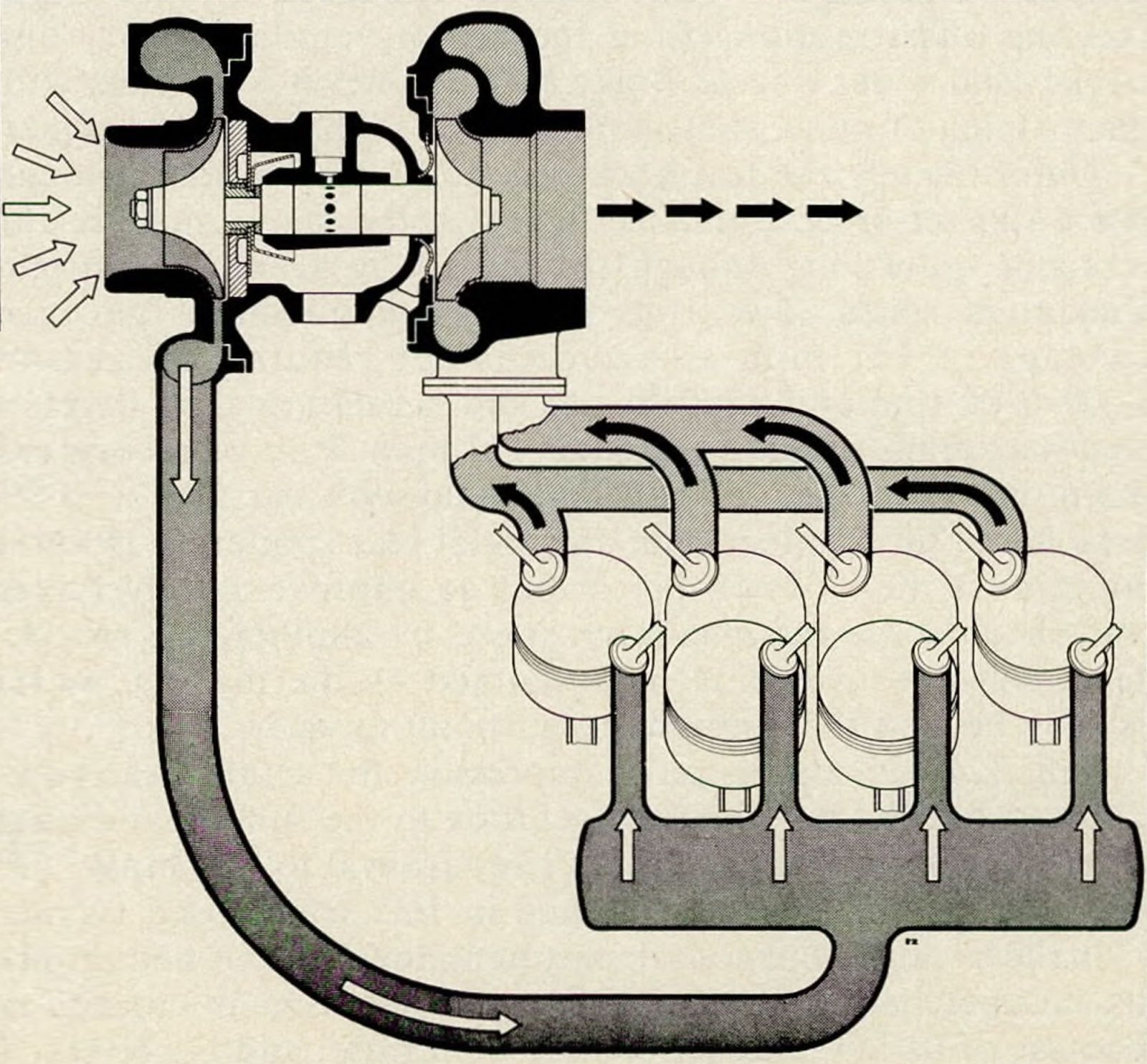 Bmw 2002 Engine Diagram Intake Wiring Libraries