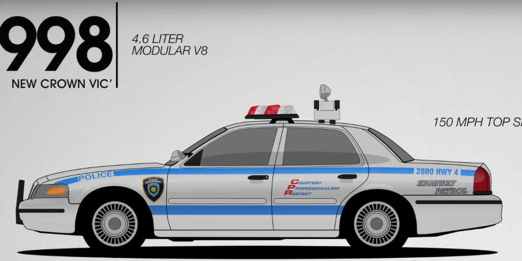 here u0026 39 s a neat animation about ford u0026 39 s police cars