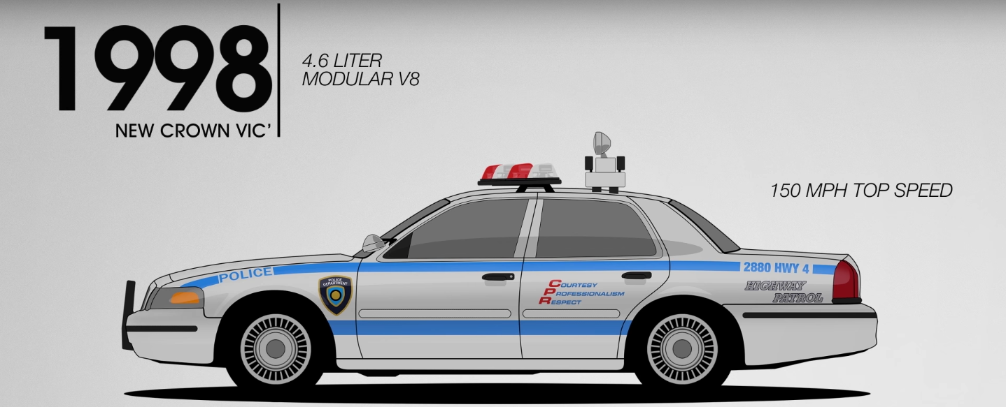 Heres A Neat Animation About Fords Police Cars