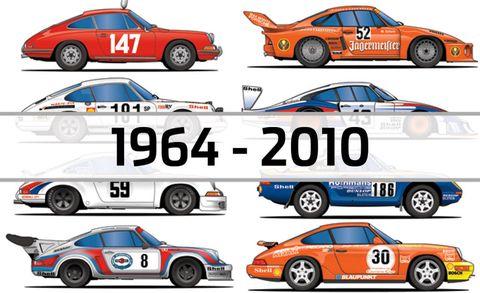 Mode of transport, Vehicle, Land vehicle, Car, Automotive parking light, Sports car, Automotive exterior, Race car, Automotive decal, Touring car racing,