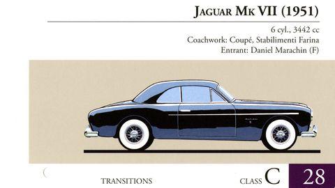 Mode of transport, Automotive design, Vehicle, Land vehicle, Automotive parking light, Car, Fender, Classic car, Vehicle door, Brand,