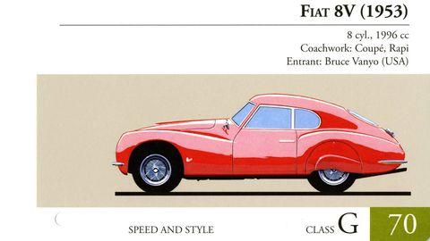 Motor vehicle, Tire, Wheel, Automotive design, Mode of transport, Vehicle, Transport, Car, Classic car, Automotive parking light,