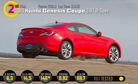 2013 hyundai genesis coupe 2 0t r spec