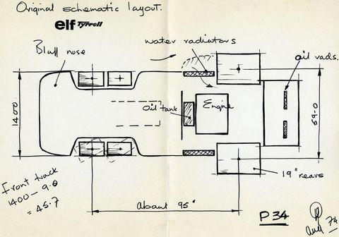 Tyrrell P34 6-wheeler schematic on