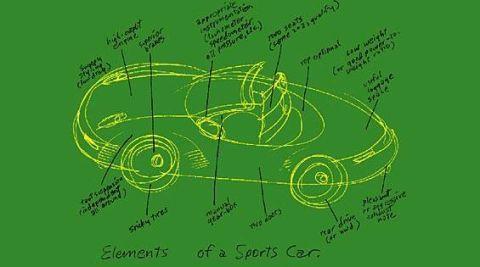 Green, Text, Line, Font, Circle, Diagram, Illustration, Drawing, Graphics, Handwriting,
