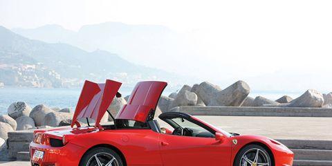 Tire, Wheel, Mode of transport, Automotive design, Alloy wheel, Vehicle, Land vehicle, Rim, Car, Spoke,