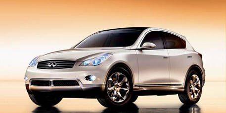 Motor vehicle, Automotive design, Product, Vehicle, Land vehicle, Automotive lighting, Headlamp, Automotive mirror, Car, Glass,