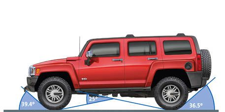 Tire, Motor vehicle, Wheel, Automotive tire, Mode of transport, Automotive design, Automotive exterior, Product, Vehicle, Transport,