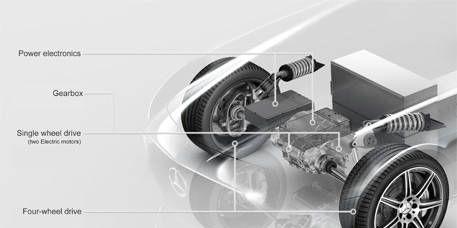 Tire, Motor vehicle, Wheel, Automotive tire, Automotive design, Automotive wheel system, Rim, Open-wheel car, Transport, Automotive exterior,