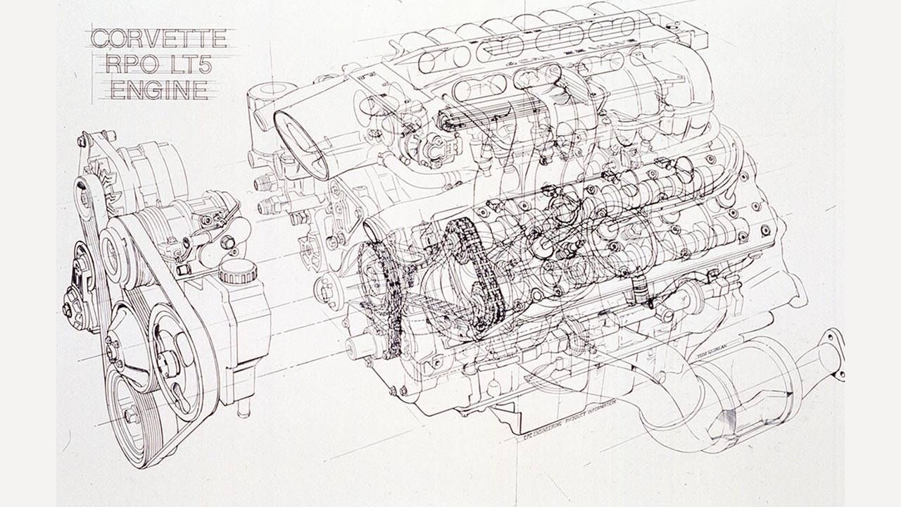 1990 Chevy Corvette Motor Diagram Electrical Wiring Diagrams V8 Engine Lt5 Block And Schematic U2022 Chevrolet Convertible