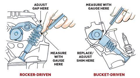 honda v6 valve adjustment