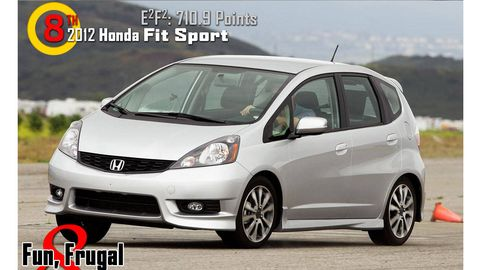 The Best Fun Frugal And Relatively Fast Cars List 8 2012 Honda