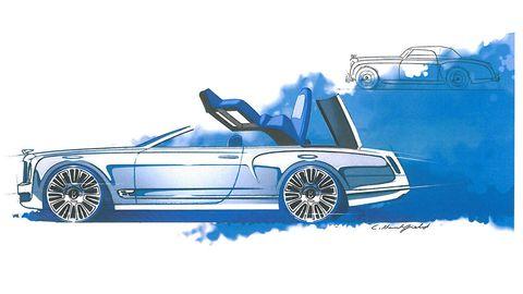 Motor vehicle, Automotive design, Vehicle, Transport, Rim, Vehicle door, Spoke, Convertible, Fender, Automotive tire,