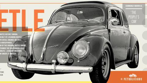 Tire, Motor vehicle, Wheel, Mode of transport, Automotive design, Automotive tire, Transport, Vehicle, Automotive lighting, Rim,