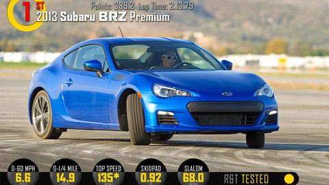 Subaru Brz 0 60 >> Brz 0 60 Upcoming Auto Car Release Date