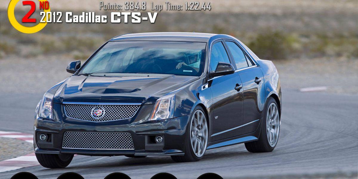 Worksheet. 2012 Cadillac CTSV