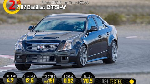 What Does Cts Stand For >> 2012 Cadillac Cts V