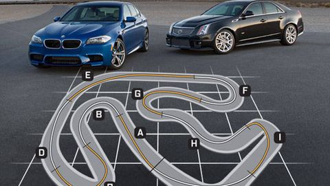 The Results 2013 Bmw M5 Vs 2012 Cadillac Cts V