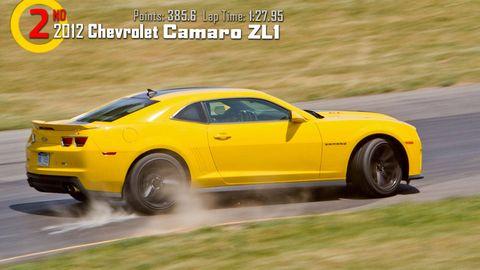 Tire, Wheel, Automotive design, Yellow, Vehicle, Automotive tire, Road, Car, Performance car, Rim,