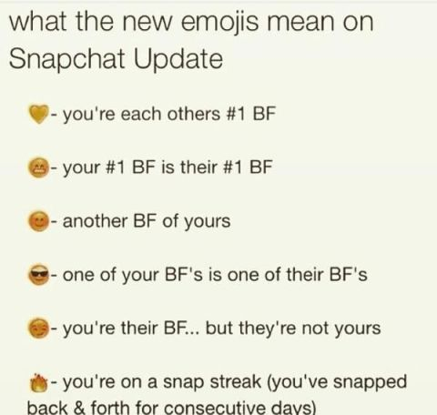 15 Snapchat Struggles Every Girl Understands
