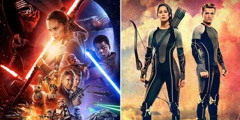 Star Wars Hunger Games