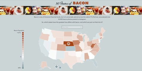 Bacon By State