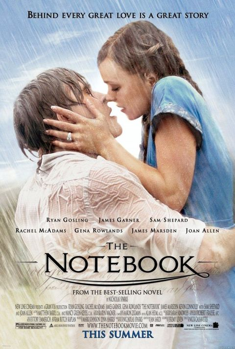 8 Best Nicholas Sparks Movies, A Definitive Ranking