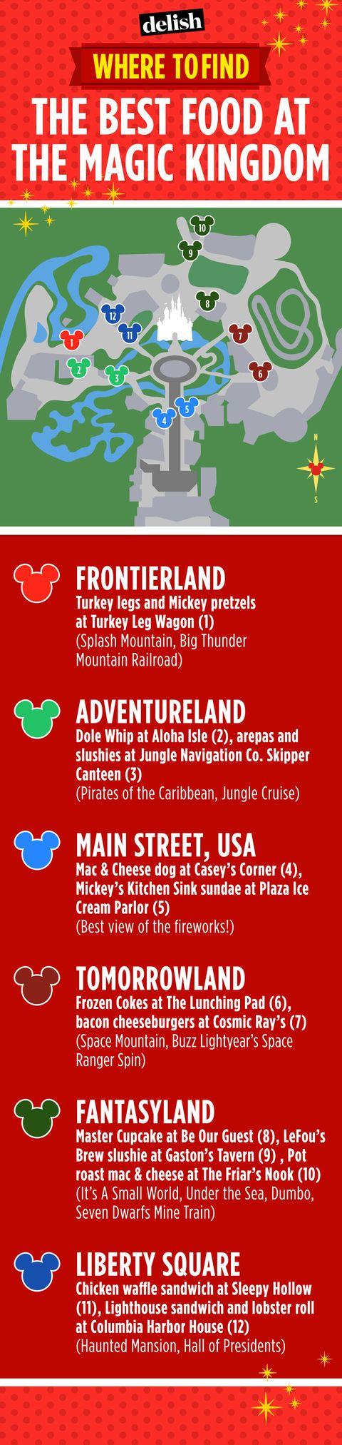 Magic Kingdom Pinterest Chart