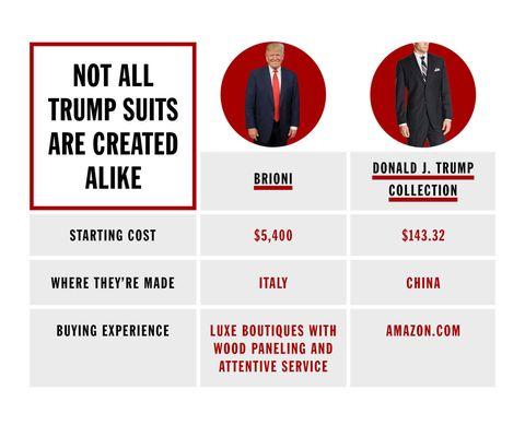 donald trump think like a billionaire book pdf