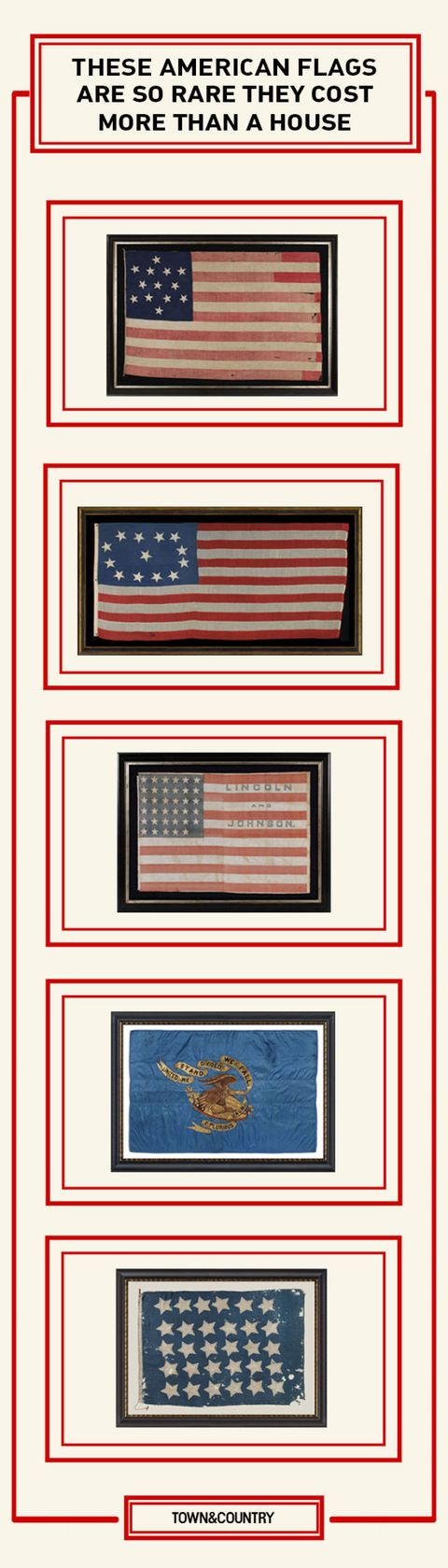 Antique Flags - Most Expensive Flags