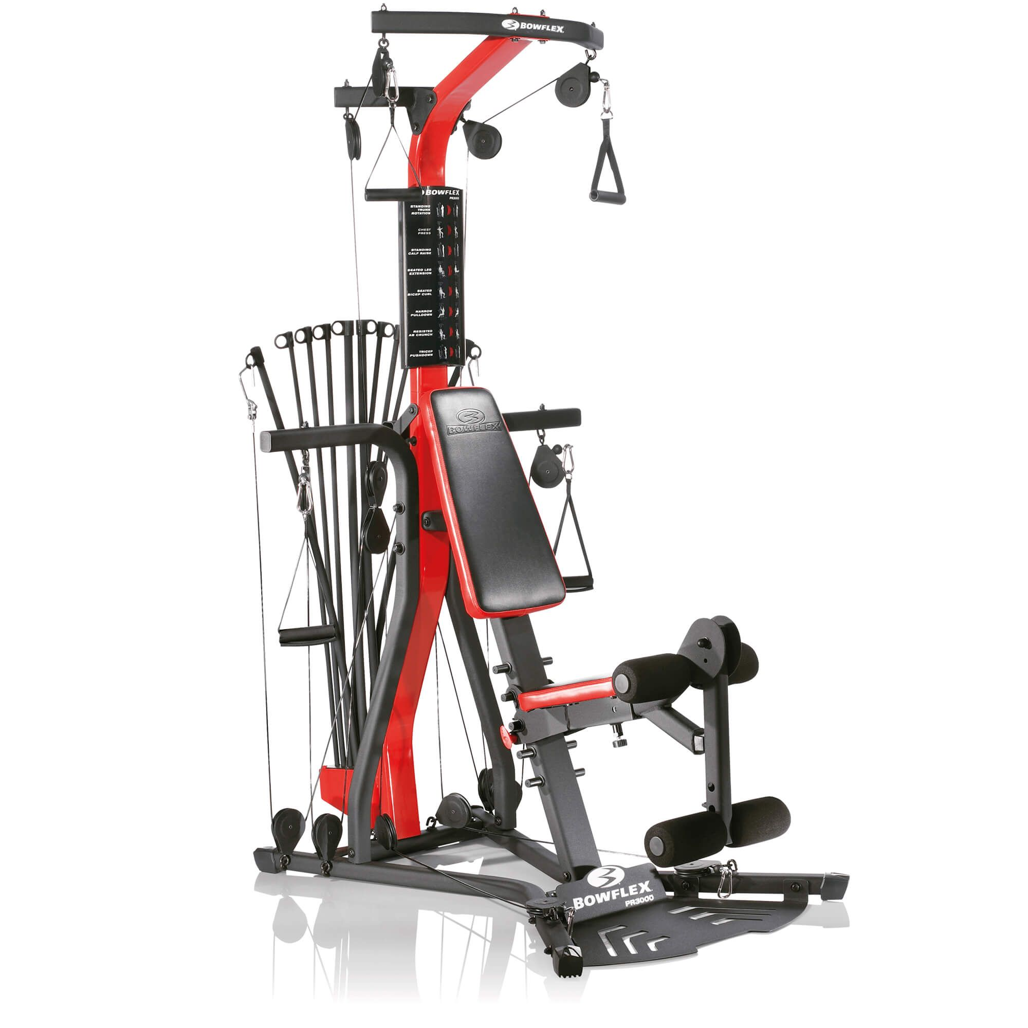 The Best Equipment For Your Home Gym