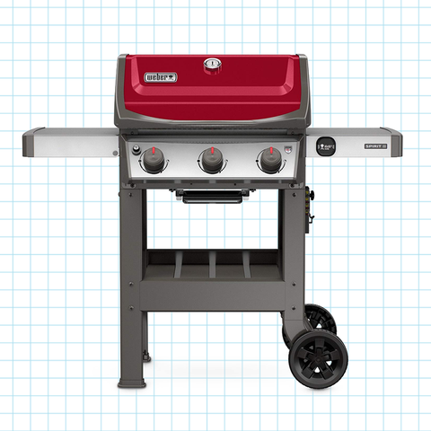 Best Gas Grills Review – Grills Expert