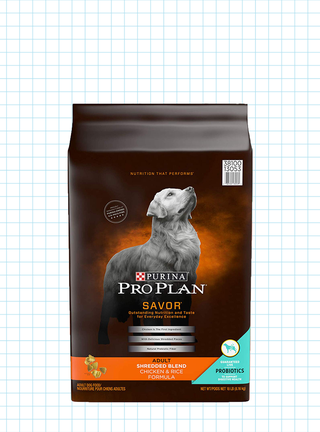 best non prescription weight loss dog food