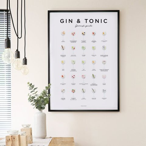 Best Gin Gifts - 15 Christmas Gifts For Gin Lovers