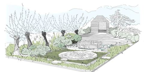Art, Botany, Urban design, Illustration, Garden, Drawing, Painting, Artwork, Line art, Sketch,