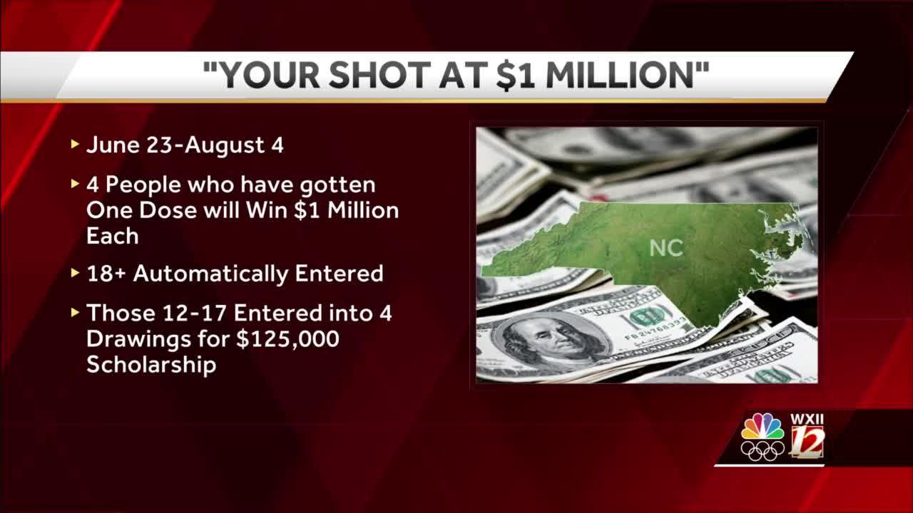 North Carolina: Gov. Cooper announces $1 million cash drawing to boost vaccinations