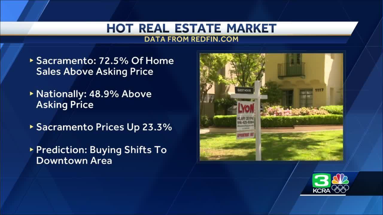 Real Estate Sacramento