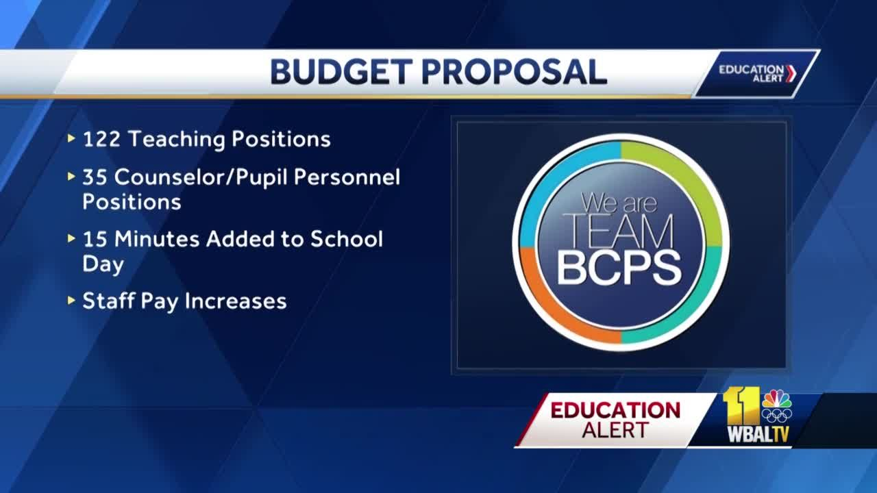 Olszewski's $2B education budget proposal would aid classrooms, teachers