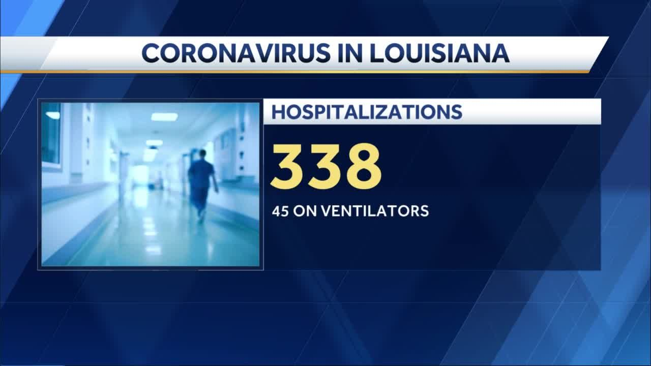 1 million Louisiana residents complete vaccine series