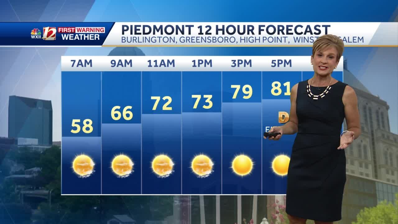 WATCH: Pleasant Thursday, muggy by the weekend