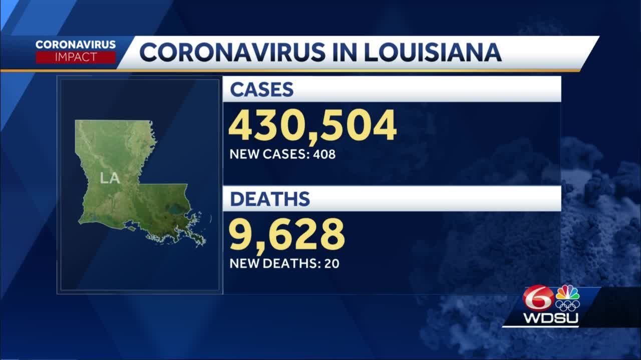 LDH reports 408 new cases, 20 additional deaths Monday