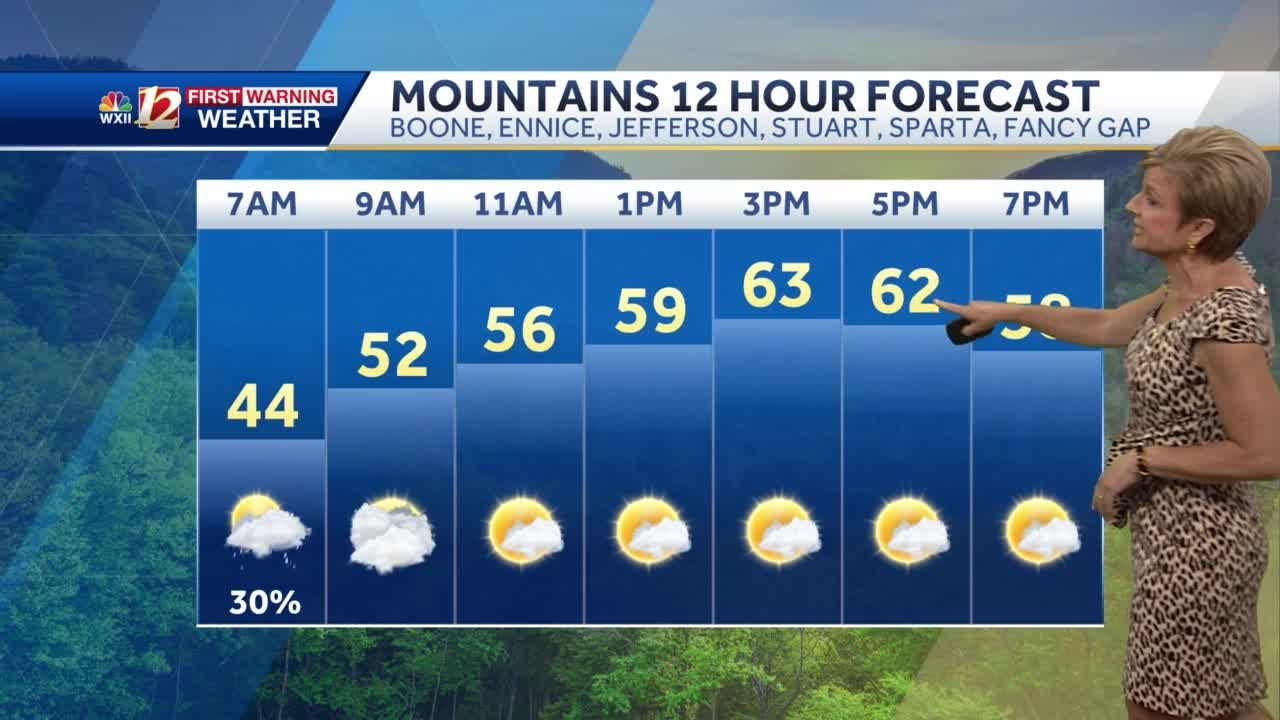 WATCH: Cooler temperatures on the way