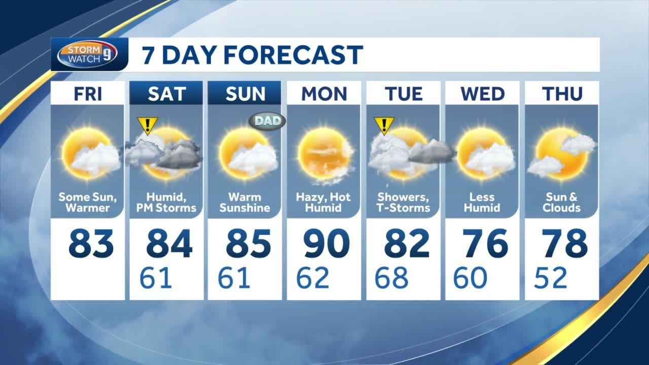 Warm weekend with some storm chances Saturday