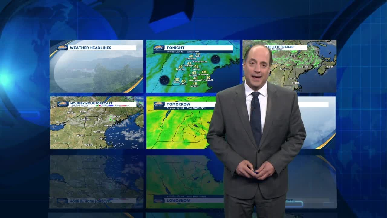 Watch: Nice spring stretch into weekend