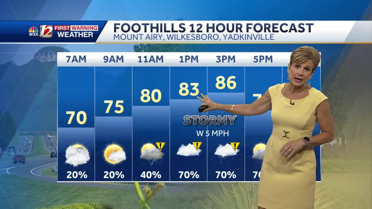 WATCH: Storms Monday, possibly severe