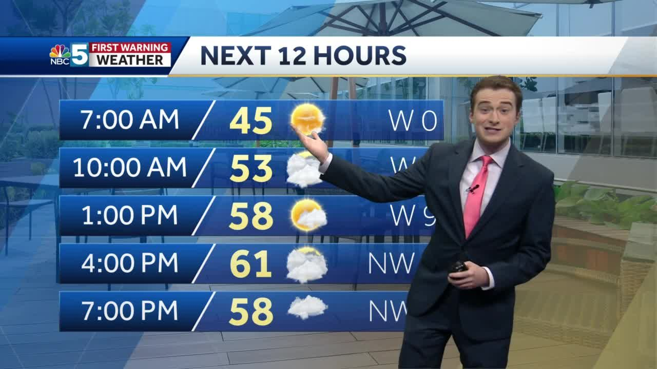 Video: Mostly dry Mother's Day! (5-9-21)