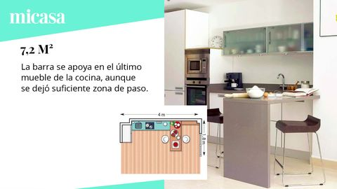 12 cocinas con barra (y sus planos) - Reformas